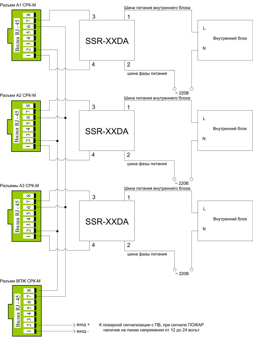 Однофазные твердотельные реле модели SSR имеют низкий уровень излучения электромагнитных помех, обеспечиваемый...